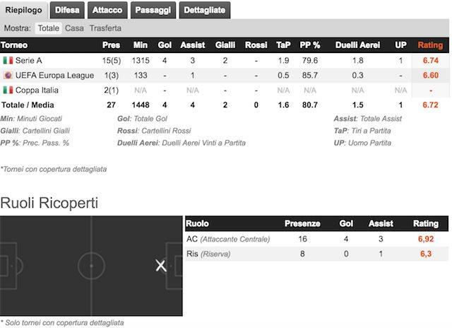 Coppa Italia, il QS-Sport: