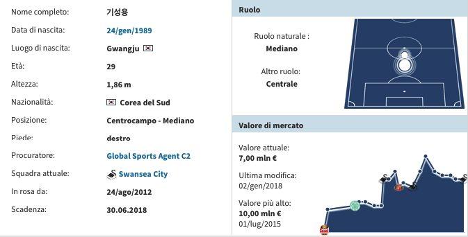 Calciomercato Milan: la suggestione è Strootman