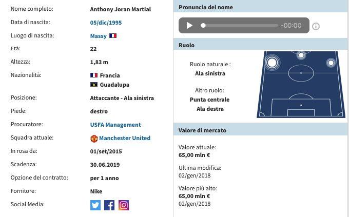 Calciomercato Juventus, c'è Martial: fitti contatti con gli agenti