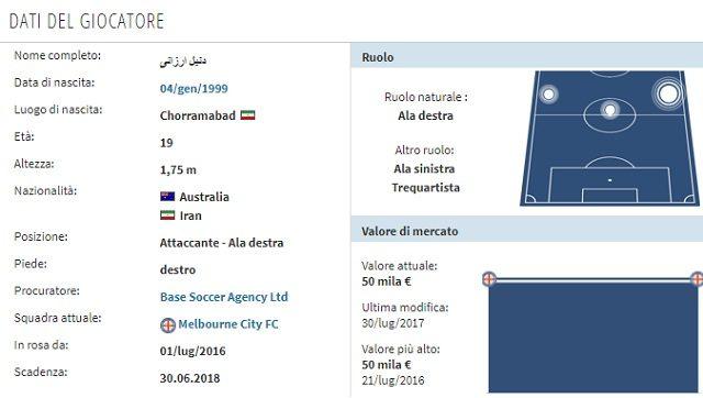 Il profilo di Arzani (Transfermarkt)