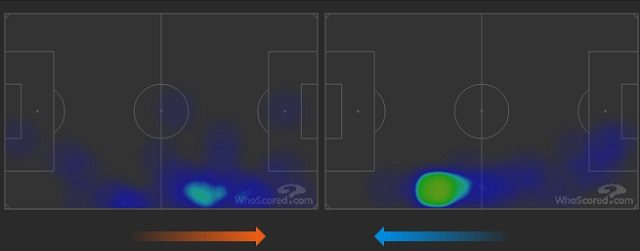 Le heatmaps di Meunier (a sinistra) e Rose (a destra) nel 1° tempo della gara tra Belgio e Inghilterra (fonte WhoScored)