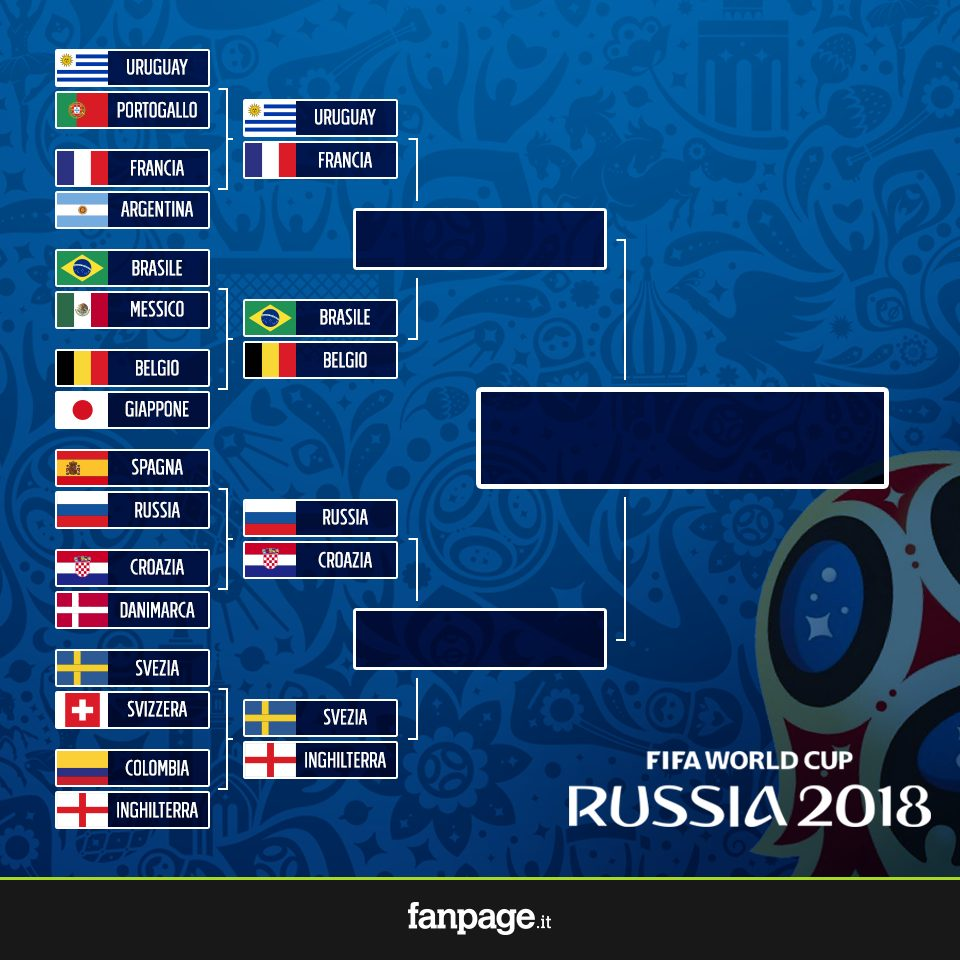 Probabili formazioni Uruguay-Francia: le ultime, in palio la semifinale mondiale