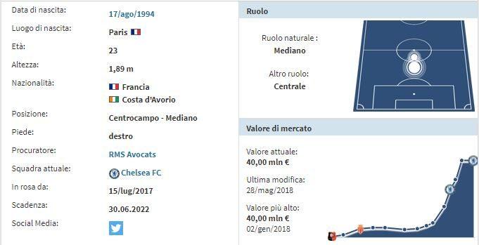 Milan, ore decisive per Bakayoko