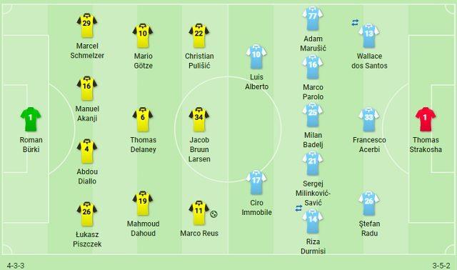 Le formazioni iniziali di Borussia Dortmund e Lazio (fonte SofaScore)