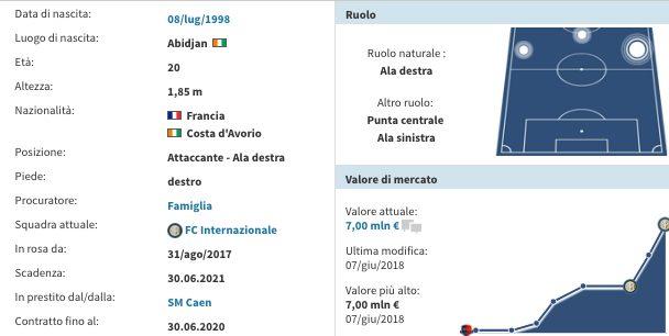 Calciomercato, Inter-Saint Etienne: intesa per Karamoh. Da convincere il giocatore