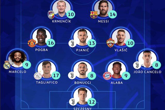 champions league quali 2019 17