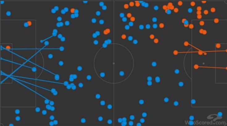 la geografia delle azioni, dei tiri e dei tocchi di Suso e Calhanoglu (in azzurro) e Perisic (in arancio) (Whoscored.com)