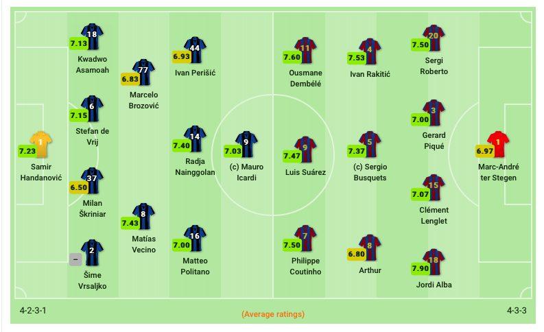 Le formazioni ufficiali di Inter–Barcellona. (sofascore.com)