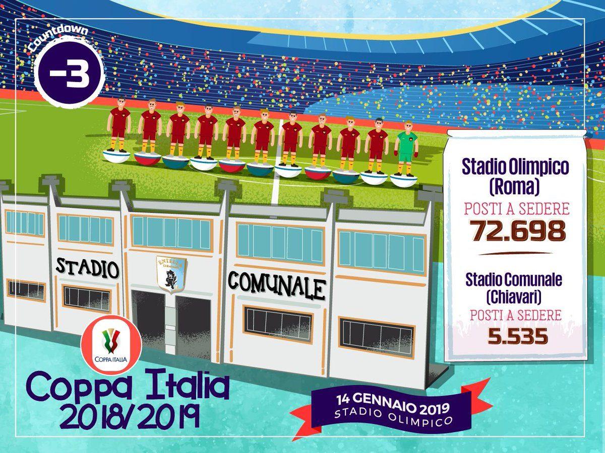 Entella ironia social per gara con la roma olimpico 13 for Idee per gara di cucina scout