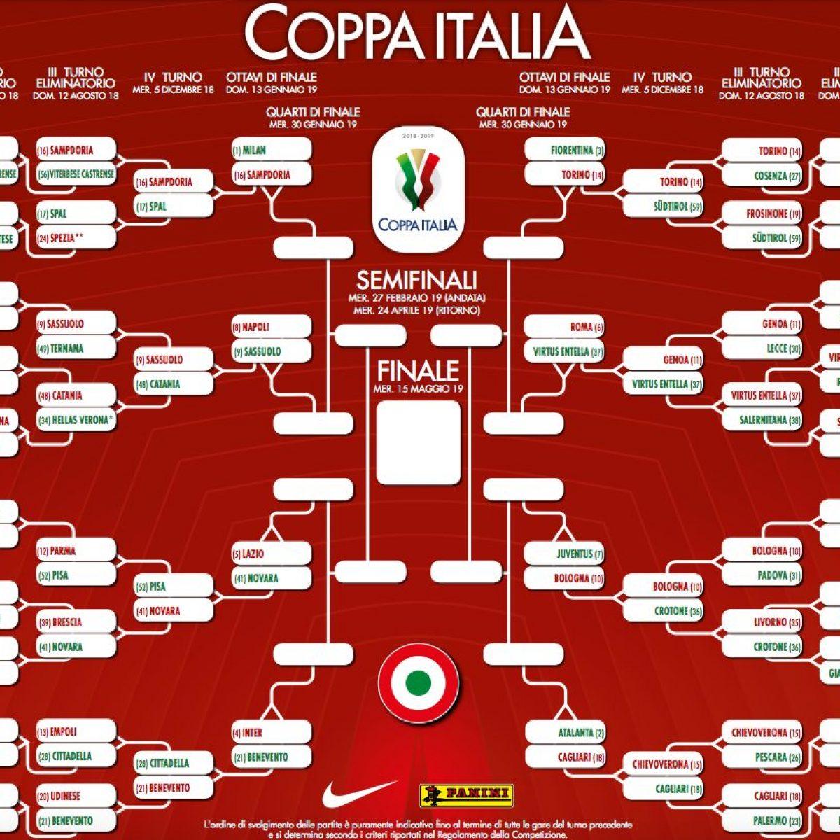 Calendario Coppa America.Coppa Italia 2018 2019 Ottavi Dove Vedere In Chiaro Le