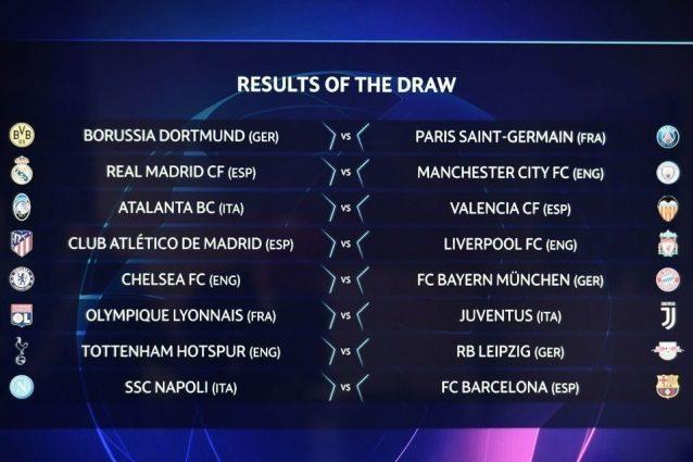 Sorteggi Champions League: i gironi di Juventus, Inter, Lazio e